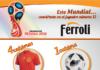 ANERR Ferroli